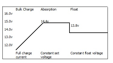 Charge_Profile.jpg
