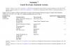 Grade B Sewage Treatment Systems NZ Schedule 7.png